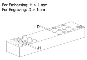 Minimum depth and height of embossings  and engravings