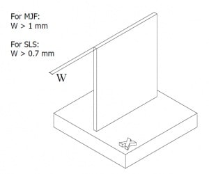 Minimum wall thickness for MJF and SLS