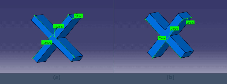 Standard model (a) vs. its scaled down model (b)