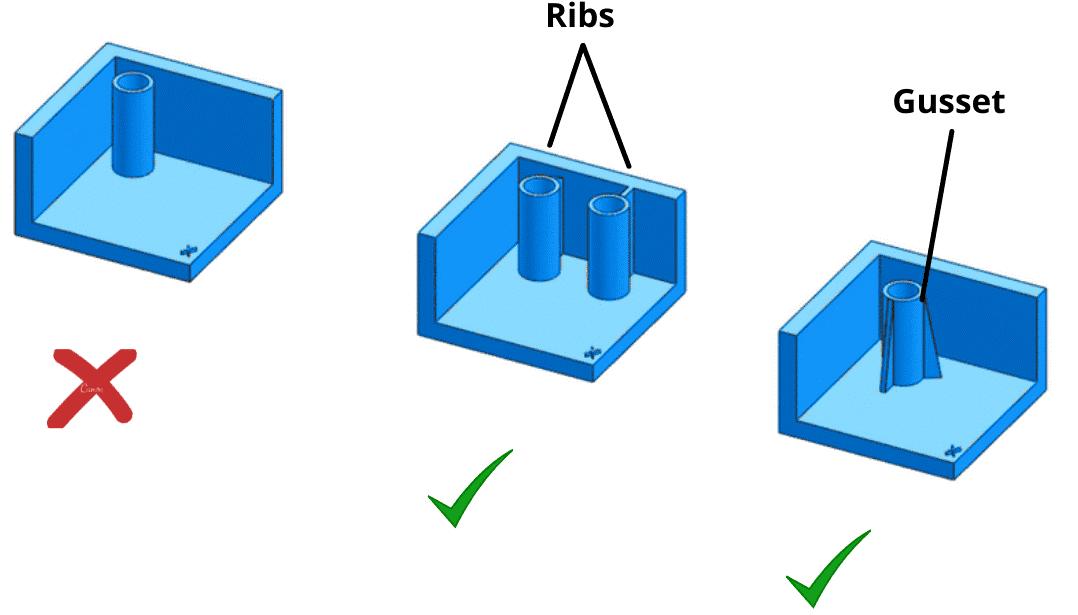 Design Tips for Injection Moulding