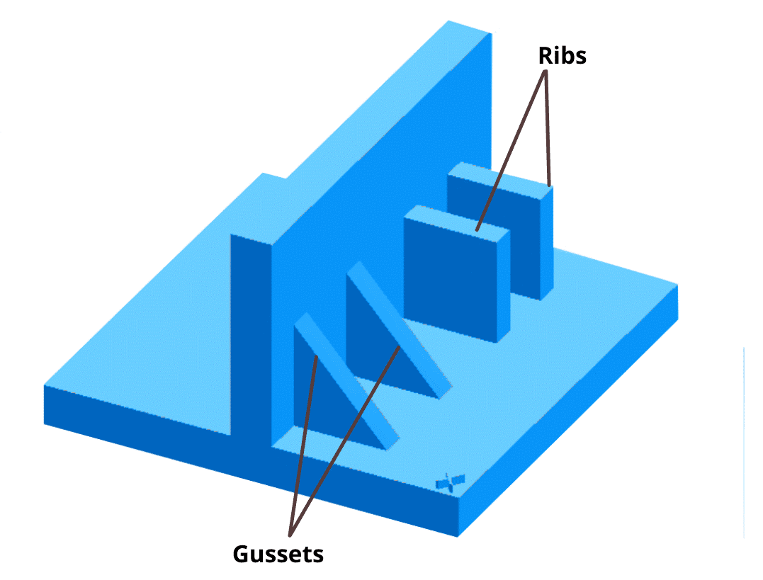 Design Tips for Injection Moulding - Ribs and gussets